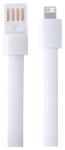Leriam USB töltős karkötő